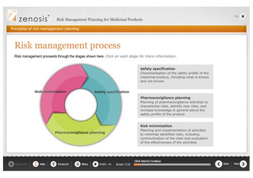 Pv Risk Management Planning For Medicinal Products  Zenosis